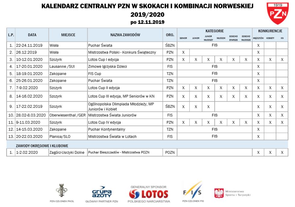 Kalendarz Centralny PZN w Skokach i Kombinacji Norweskiej 2019/20